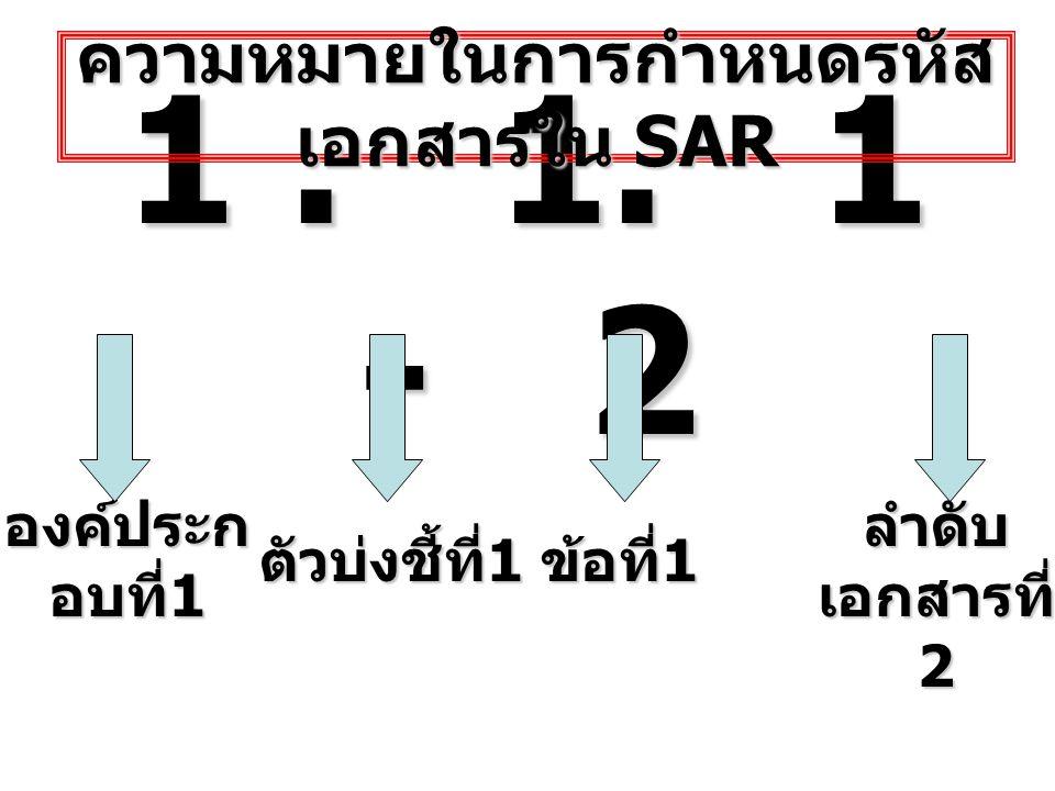 1. 1. 1 - 2 องค์ประก อบที่ 1 ตัวบ่งชี้ที่ 1 ข้อที่ 1 ลำดับ เอกสารที่ 2 ความหมายในการกำหนดรหัส เอกสารใน SAR