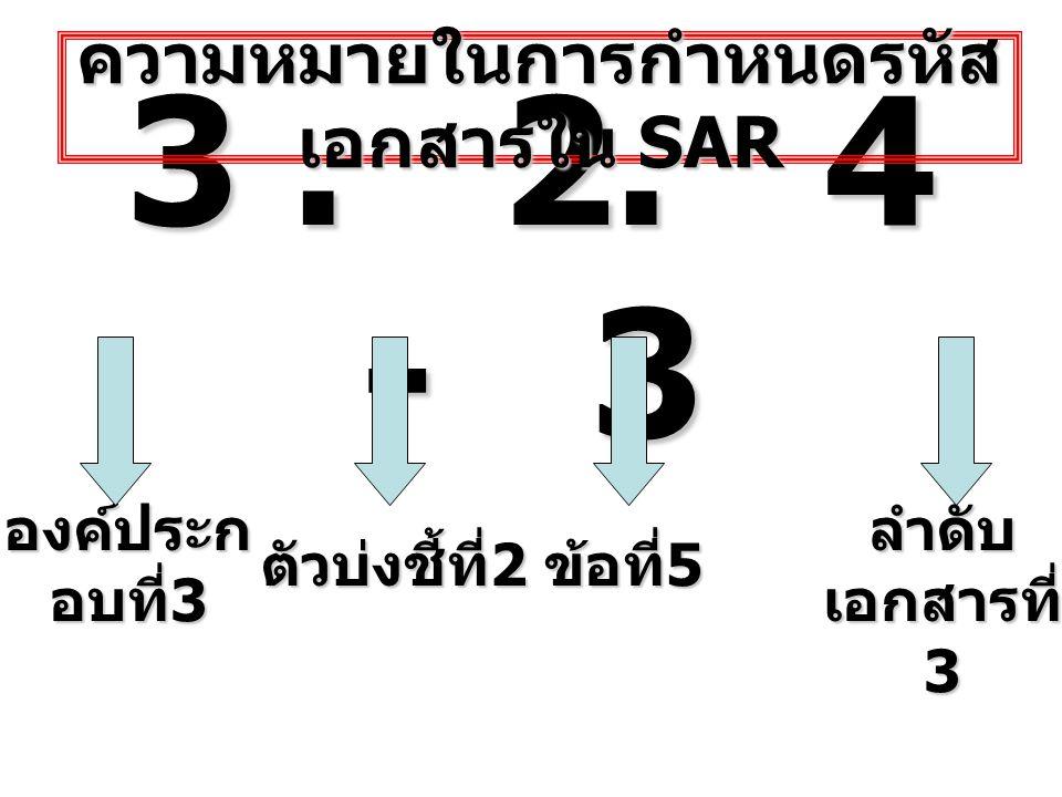 3. 2. 4 - 3 องค์ประก อบที่ 3 ตัวบ่งชี้ที่ 2 ข้อที่ 5 ลำดับ เอกสารที่ 3 ความหมายในการกำหนดรหัส เอกสารใน SAR