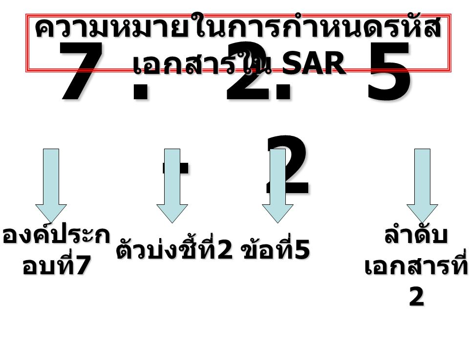 7. 2. 5 - 2 องค์ประก อบที่ 7 ตัวบ่งชี้ที่ 2 ข้อที่ 5 ลำดับ เอกสารที่ 2 ความหมายในการกำหนดรหัส เอกสารใน SAR