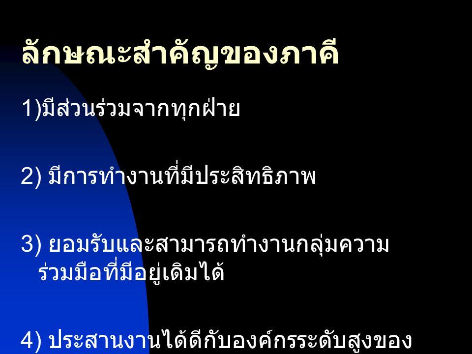 โครงสร้างและองค์ประกอบของภาคี ห้องสมุดอุดมศึกษาไทย ทปอ.