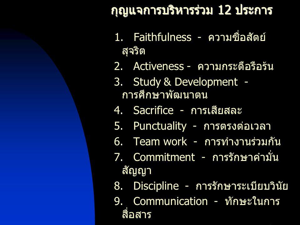 กุญแจการบริหารร่วม 12 ประการ 1. Faithfulness - ความซื่อสัตย์ สุจริต 2. Activeness - ความกระตือรือร้น 3. Study & Development - การศึกษาพัฒนาตน 4. Sacri