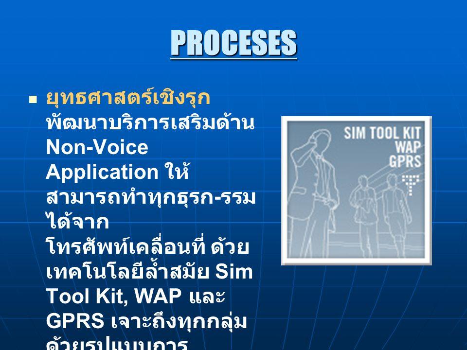 PROCESES ยุทธศาสตร์เชิงรุก พัฒนาบริการเสริมด้าน Non-Voice Application ให้ สามารถทำทุกธุรก - รรม ได้จาก โทรศัพท์เคลื่อนที่ ด้วย เทคโนโลยีล้ำสมัย Sim To