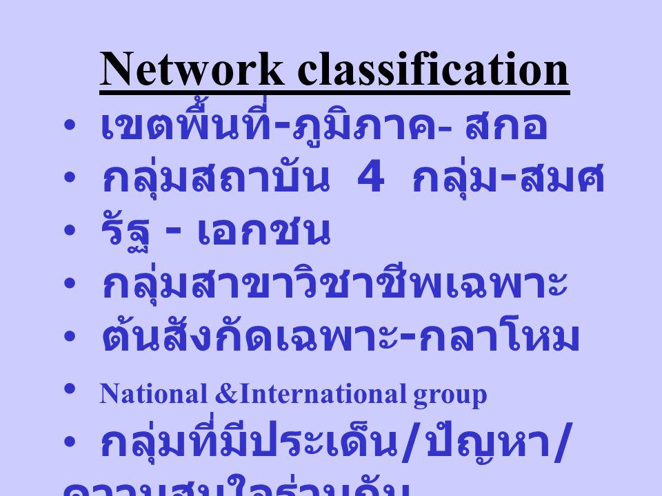Network classification เขตพื้นที่ - ภูมิภาค - สกอ กลุ่มสถาบัน 4 กลุ่ม - สมศ รัฐ - เอกชน กลุ่มสาขาวิชาชีพเฉพาะ ต้นสังกัดเฉพาะ - กลาโหม National &Intern