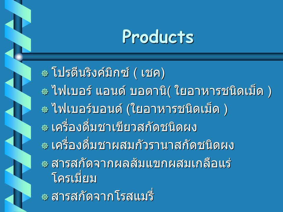 Functions ศูนย์กลาง การเปิดห้างร้าน หรือ บริษัท ในการทำธุรกิจ Sale ลูกค้า
