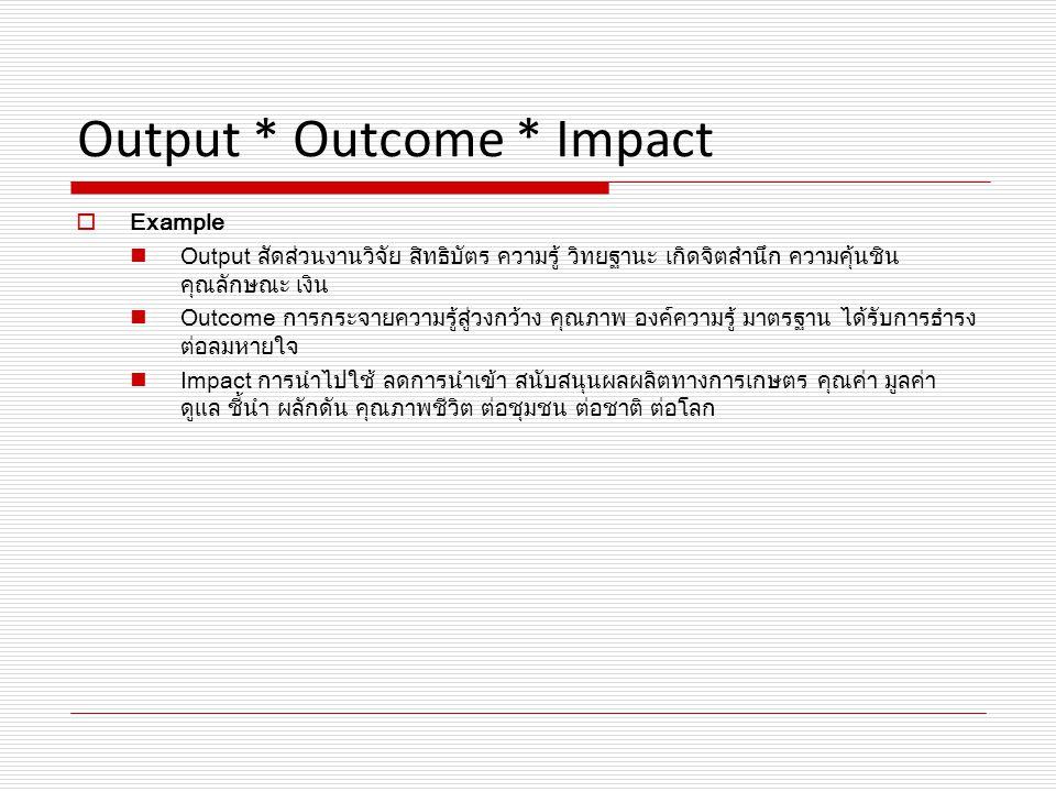 Output * Outcome * Impact  Example Output สัดส่วนงานวิจัย สิทธิบัตร ความรู้ วิทยฐานะ เกิดจิตสำนึก ความคุ้นชิน คุณลักษณะ เงิน Outcome การกระจายความรู้สู่วงกว้าง คุณภาพ องค์ความรู้ มาตรฐาน ได้รับการธำรง ต่อลมหายใจ Impact การนำไปใช้ ลดการนำเข้า สนับสนุนผลผลิตทางการเกษตร คุณค่า มูลค่า ดูแล ชี้นำ ผลักดัน คุณภาพชีวิต ต่อชุมชน ต่อชาติ ต่อโลก