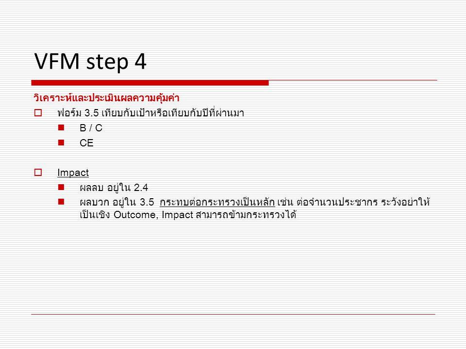 VFM step 4 วิเคราะห์และประเมินผลความคุ้มค่า  ฟอร์ม 3.5 เทียบกับเป้าหรือเทียบกับปีที่ผ่านมา B / C CE  Impact ผลลบ อยู่ใน 2.4 ผลบวก อยู่ใน 3.5 กระทบต่