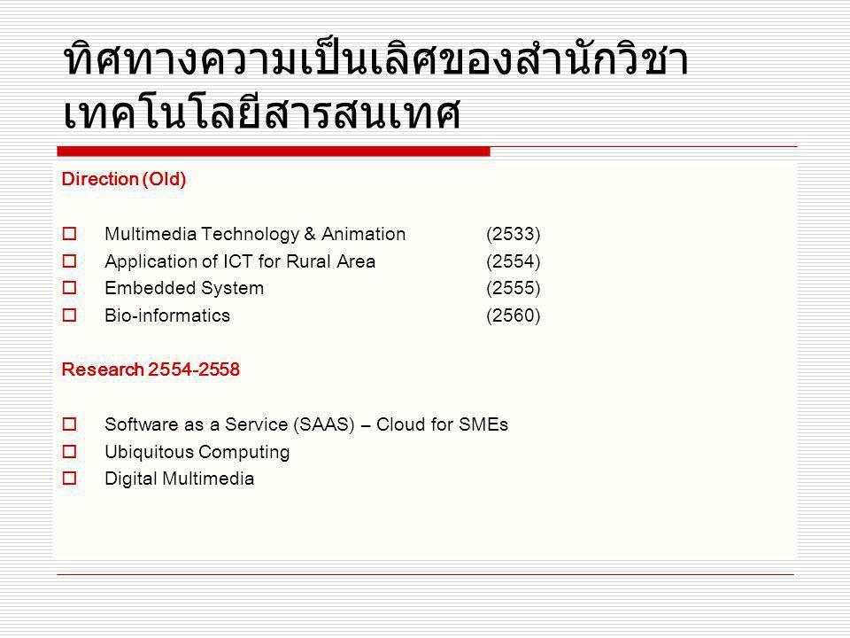 ทิศทางความเป็นเลิศของสำนักวิชา เทคโนโลยีสารสนเทศ Direction (Old)  Multimedia Technology & Animation(2533)  Application of ICT for Rural Area(2554) 