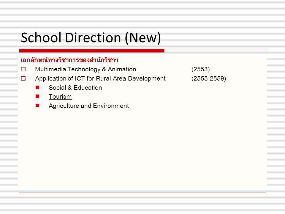 School Direction (New) เอกลักษณ์ทางวิชาการของสำนักวิชาฯ  Multimedia Technology & Animation(2553)  Application of ICT for Rural Area Development (255