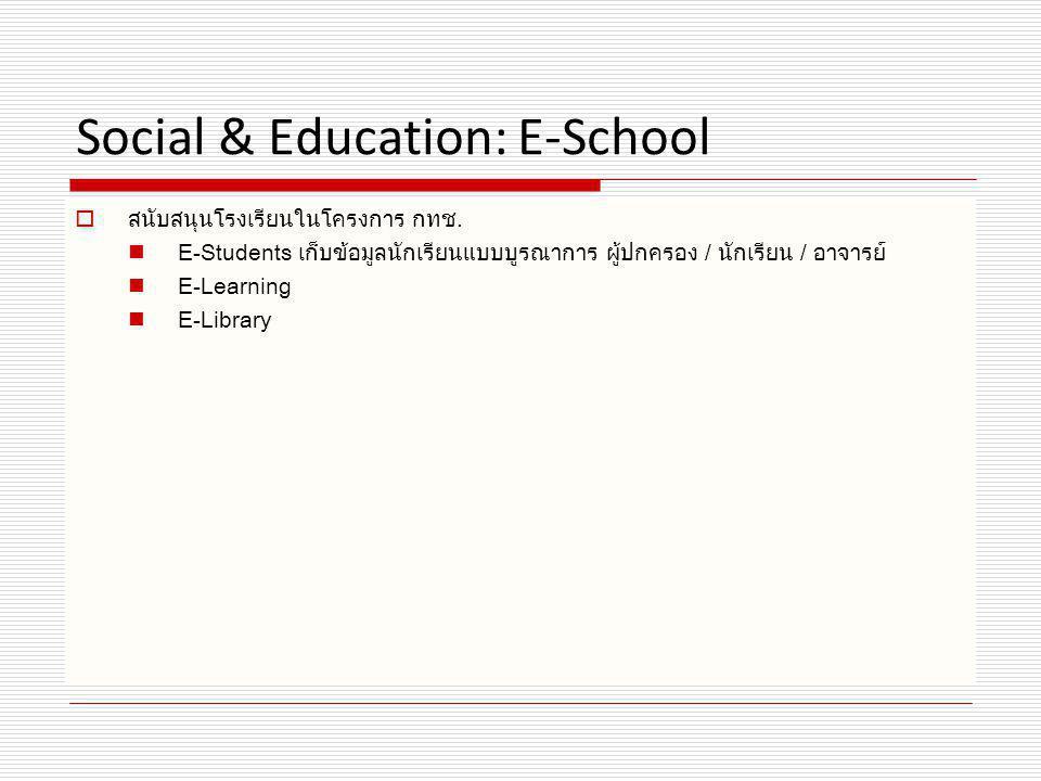 Social & Education: E-School  สนับสนุนโรงเรียนในโครงการ กทช. E-Students เก็บข้อมูลนักเรียนแบบบูรณาการ ผู้ปกครอง / นักเรียน / อาจารย์ E-Learning E-Lib
