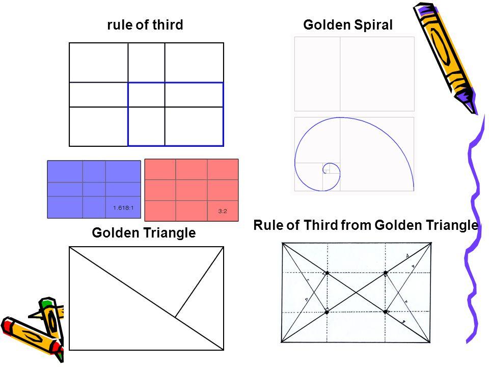 Golden Spiral Golden Triangle rule of third Rule of Third from Golden Triangle