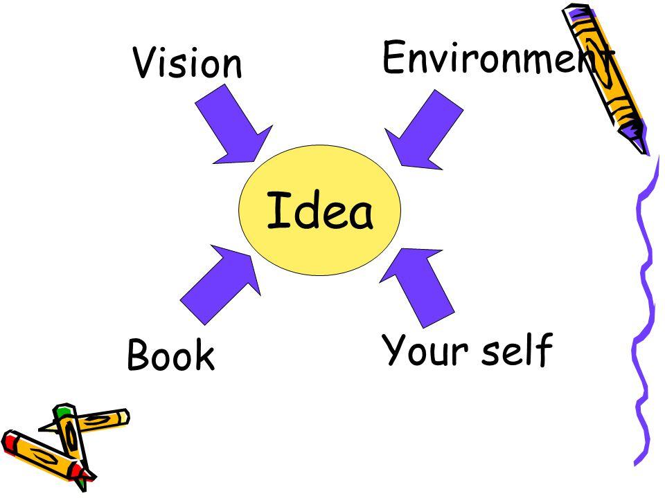 Idea Vision Book Environment Your self