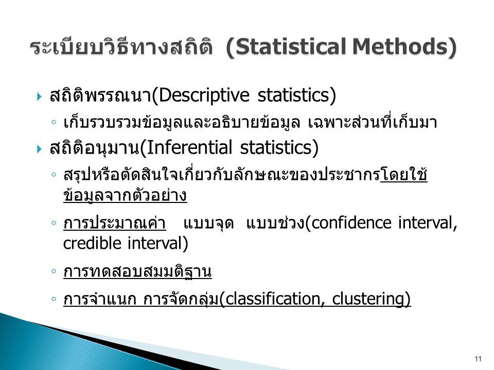  สถิติพรรณนา(Descriptive statistics) ◦ เก็บรวบรวมข้อมูลและอธิบายข้อมูล เฉพาะส่วนที่เก็บมา  สถิติอนุมาน(Inferential statistics) ◦ สรุปหรือตัดสินใจเกี