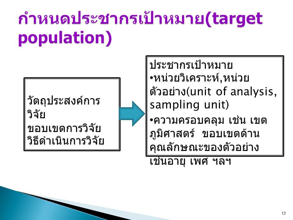 13 วัตถุประสงค์การ วิจัย ขอบเขตการวิจัย วิธีดำเนินการวิจัย ประชากรเป้าหมาย หน่วยวิเคราะห์, หน่วย ตัวอย่าง (unit of analysis, sampling unit) ความครอบคล