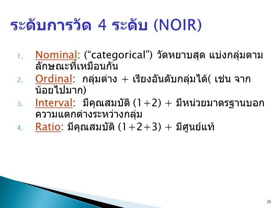 """1. Nominal: (""""categorical"""") วัดหยาบสุด แบ่งกลุ่มตาม ลักษณะที่เหมือนกัน 2. Ordinal: กลุ่มต่าง + เรียงอันดับกลุ่มได้ ( เช่น จาก น้อยไปมาก ) 3. Interval:"""