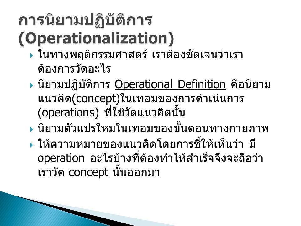 ในทางพฤติกรรมศาสตร์ เราต้องชัดเจนว่าเรา ต้องการวัดอะไร  นิยามปฏิบัติการ Operational Definition คือนิยาม แนวคิด(concept)ในเทอมของการดำเนินการ (opera