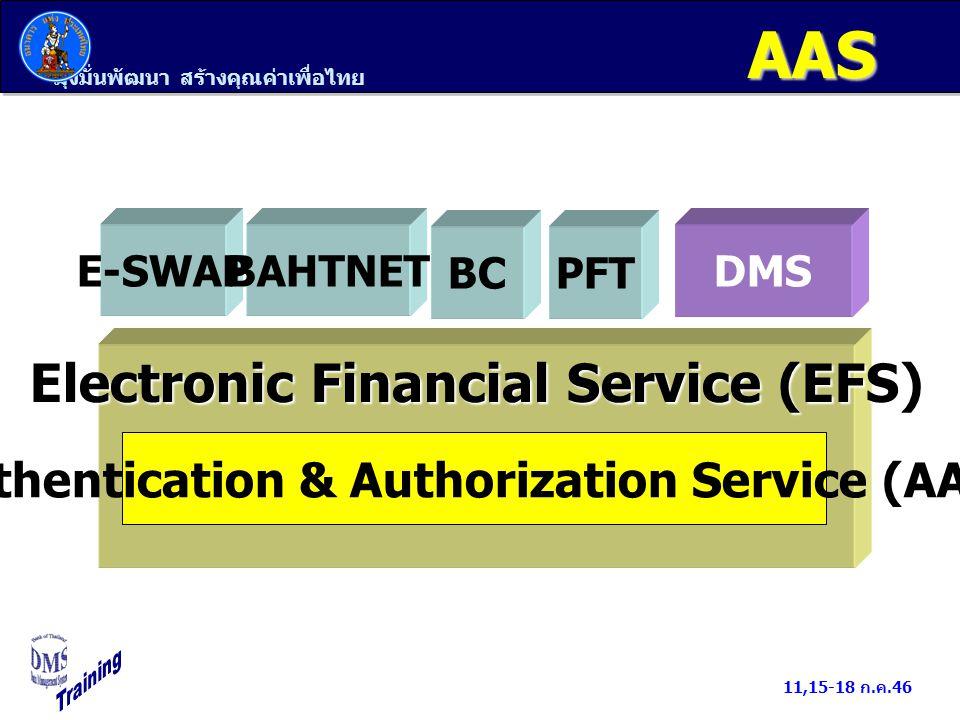 มุ่งมั่นพัฒนา สร้างคุณค่าเพื่อไทย 11,15-18 ก.ค.46 AAS E-SWAPBAHTNET BCPFT DMS Electronic Financial Service (EFS) Authentication & Authorization Servic