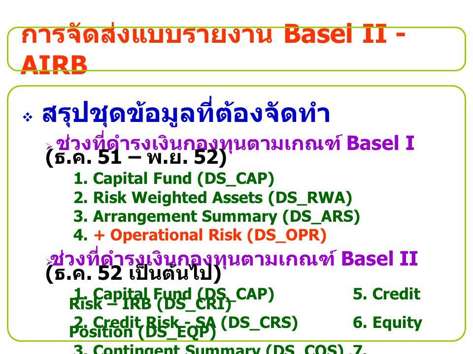 การจัดส่งแบบรายงาน Basel II - AIRB  สรุปชุดข้อมูลที่ต้องจัดทำ  ช่วงที่ดำรงเงินกองทุนตามเกณฑ์ Basel I ( ธ. ค. 51 – พ. ย. 52) 1. Capital Fund (DS_CAP)