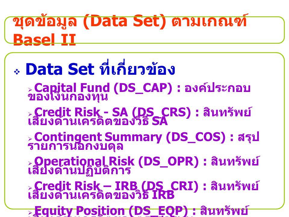 ที่มาและการรายงาน Data Set Basel II  แบบรายงาน Excel File  SA : 22 ตาราง  IRB : 41 ตาราง ( ยกเว้น : สินทรัพย์เสี่ยงด้านตลาด (SA : ตารางที่ 19 & IRB : ตารางที่ 39) และ Capital Floor (IRB : ตารางที่ 41 ) ยังคงรายงานเป็น Excel File เหมือนเดิม )  จำนวน Data Set ที่ต้องรายงาน  SA : 4 sets (DS_CAP, DS_CRS, DS_COS, DS_OPR)  IRB : 7 sets ( ข้อ 1.
