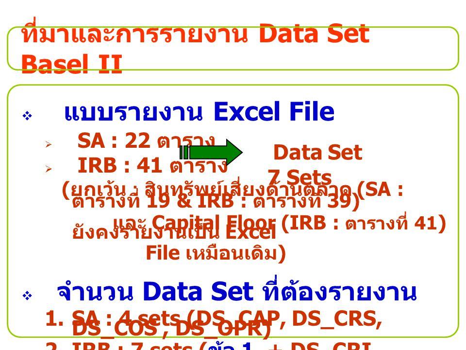 ที่มาและการรายงาน Data Set Basel II  แบบรายงาน Excel File  SA : 22 ตาราง  IRB : 41 ตาราง ( ยกเว้น : สินทรัพย์เสี่ยงด้านตลาด (SA : ตารางที่ 19 & IRB