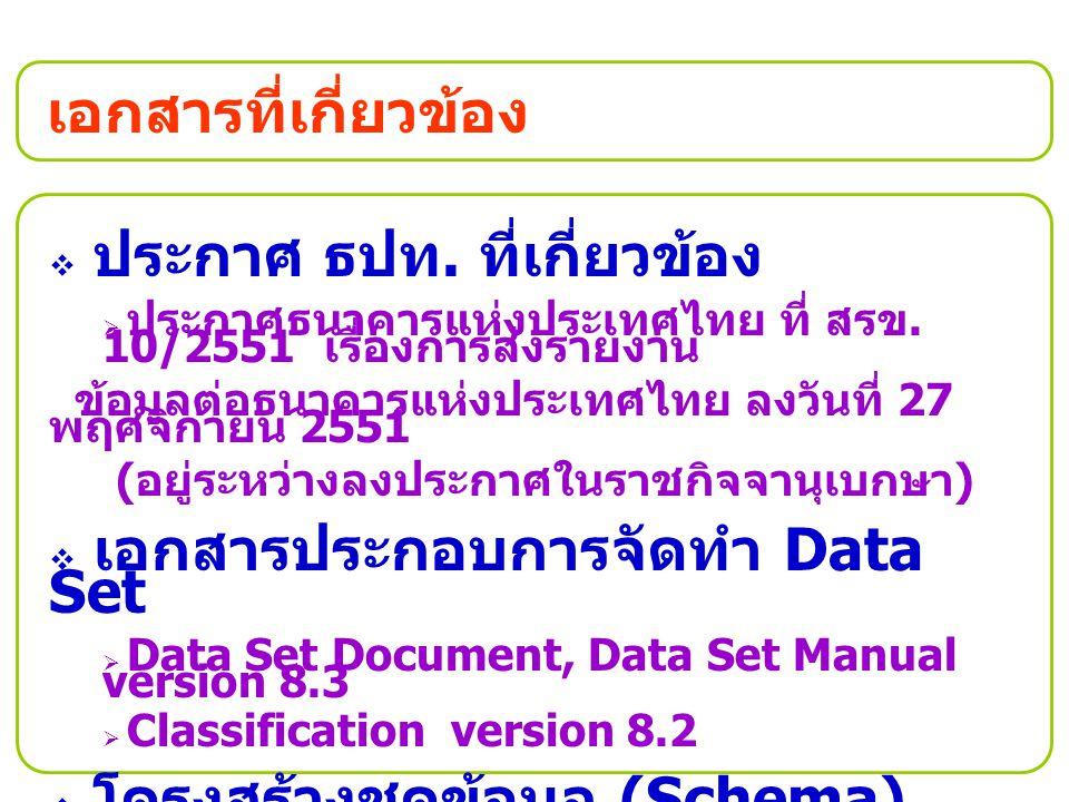 เอกสารที่เกี่ยวข้อง  ประกาศ ธปท. ที่เกี่ยวข้อง  ประกาศธนาคารแห่งประเทศไทย ที่ สรข. 10/2551 เรื่องการส่งรายงาน ข้อมูลต่อธนาคารแห่งประเทศไทย ลงวันที่