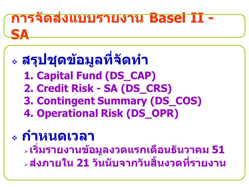 การจัดส่งแบบรายงาน Basel II - SA  สรุปชุดข้อมูลที่จัดทำ 1. Capital Fund (DS_CAP) 2. Credit Risk - SA (DS_CRS) 3. Contingent Summary (DS_COS) 4. Opera