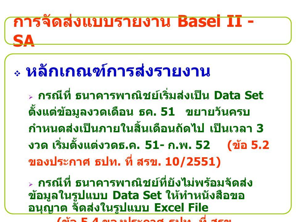 การจัดส่งแบบรายงาน Basel II - SA  หลักเกณฑ์การส่งรายงาน  กรณีที่ ธนาคารพาณิชย์เริ่มส่งเป็น Data Set ตั้งแต่ข้อมูลงวดเดือน ธค. 51 ขยายวันครบ กำหนดส่ง