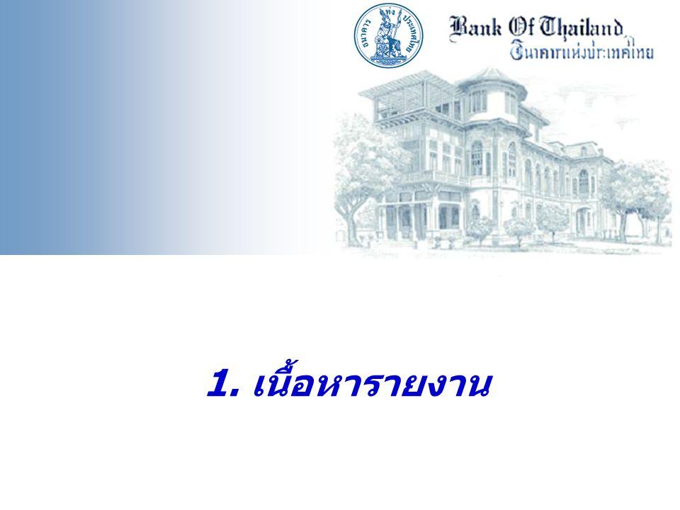 ฝ่ายกำกับการแลกเปลี่ยนเงินและสินเชื่อ 4 การลงทุนในหลักทรัพย์ในต่างประเทศ ประกาศกระทรวงการคลัง เรื่อง คำสั่งรัฐมนตรีให้ไว้แก่ นิติบุคคลรับอนุญาต (ฉบับที่ 6) ประกาศเจ้าพนักงานฯ เรื่อง การกำหนดหลักเกณฑ์และ วิธีปฏิบัติเกี่ยวกับการลงทุนในหลักทรัพย์ในต่างประเทศ ประกาศเจ้าพนักงานฯ เรื่อง การกำหนดหลักเกณฑ์และ วิธีปฏิบัติเกี่ยวกับการลงทุนในหลักทรัพย์ในต่างประเทศ (ฉบับที่ 2) หนังสือเวียนที่ ฝกช.