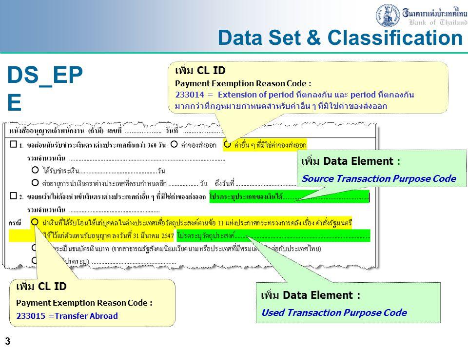 3 Data Set & Classification เพิ่ม CL ID Payment Exemption Reason Code : 233014 = Extension of period ที่ตกลงกัน และ period ที่ตกลงกัน มากกว่าที่กฎหมายกำหนดสำหรับค่าอื่น ๆ ที่มิใช่ค่าของส่งออก เพิ่ม CL ID Payment Exemption Reason Code : 233015 =Transfer Abroad เพิ่ม Data Element : Source Transaction Purpose Code เพิ่ม Data Element : Used Transaction Purpose Code DS_EP E