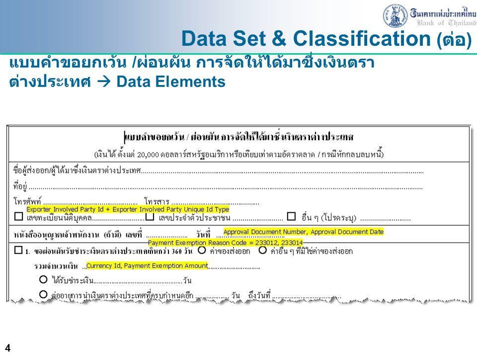 4 แบบคำขอยกเว้น / ผ่อนผัน การจัดให้ได้มาซึ่งเงินตรา ต่างประเทศ  Data Elements Data Set & Classification ( ต่อ )