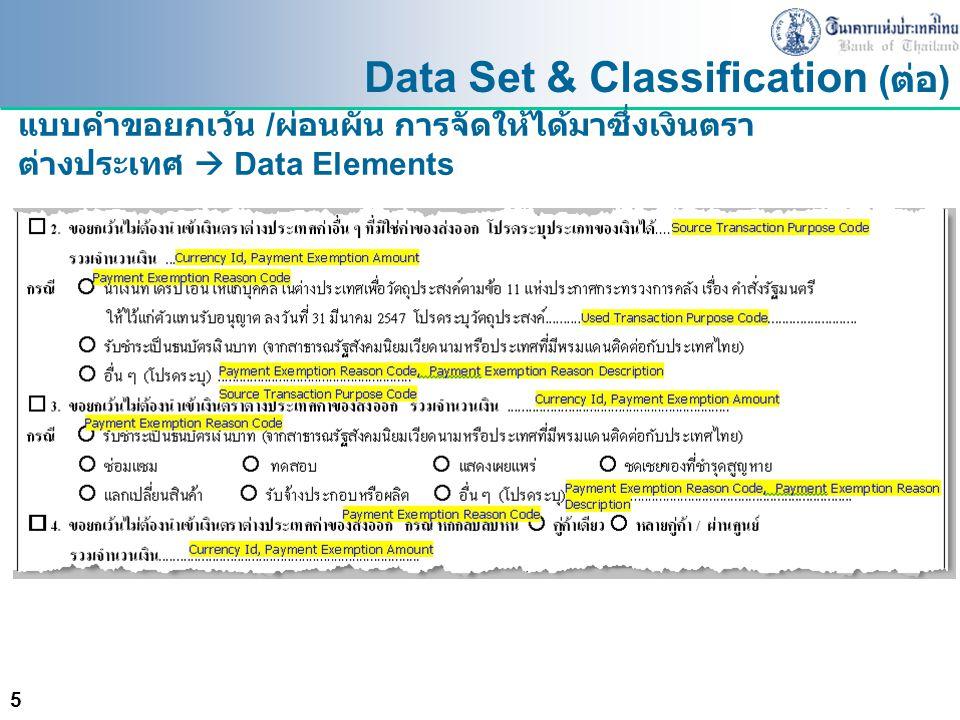 5 แบบคำขอยกเว้น / ผ่อนผัน การจัดให้ได้มาซึ่งเงินตรา ต่างประเทศ  Data Elements Data Set & Classification ( ต่อ )