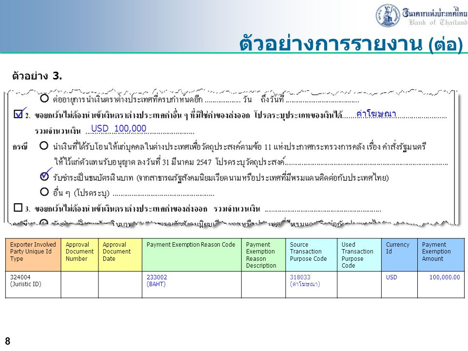 8 Exporter Involved Party Unique Id Type Approval Document Number Approval Document Date Payment Exemption Reason CodePayment Exemption Reason Description Source Transaction Purpose Code Used Transaction Purpose Code Currency Id Payment Exemption Amount 324004 (Juristic ID) 233002 (BAHT) 318033 (ค่าโฆษณา) USD100,000.00 ตัวอย่าง 3.