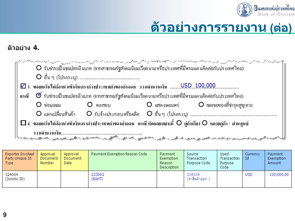 9 Exporter Involved Party Unique Id Type Approval Document Number Approval Document Date Payment Exemption Reason CodePayment Exemption Reason Descrip