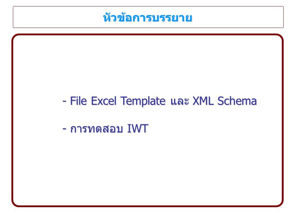 XML XML ย่อมาจาก Extensible Markup Language [ data ] ย่อมาจาก Extensible Markup Language [ data ] เป็นฟอร์แมตที่อธิบายถึงรายละเอียดของโครงสร้างและแบบของข้อมูล เป็นฟอร์แมตที่อธิบายถึงรายละเอียดของโครงสร้างและแบบของข้อมูล เป็นภาษาหรือชุดคำสั่งเกี่ยวกับข้อมูลบนเว็บ เป็นภาษาหรือชุดคำสั่งเกี่ยวกับข้อมูลบนเว็บ XML Schema (.xsd) เป็นไฟล์ที่ใช้กำหนดโครงสร้างของ XML Document รวมถึงชื่อ Element และ Data Type XML Document (.xml) เป็นไฟล์ข้อมูลที่มีโครงสร้าง Element Name และ Data Type ตามที่ ไฟล์ XML Schema กำหนดไว้