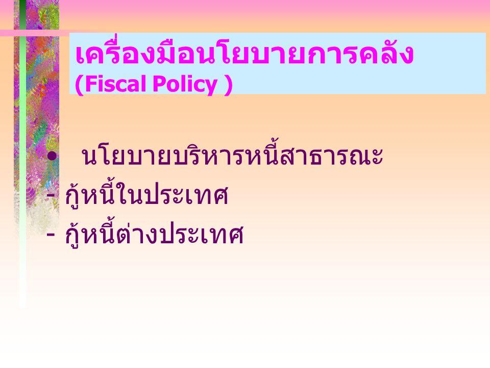 เครื่องมือนโยบายการคลัง (Fiscal Policy ) นโยบายบริหารหนี้สาธารณะ - กู้หนี้ในประเทศ - กู้หนี้ต่างประเทศ