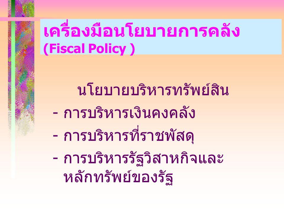 เครื่องมือนโยบายการคลัง (Fiscal Policy ) นโยบายบริหารทรัพย์สิน - การบริหารเงินคงคลัง - การบริหารที่ราชพัสดุ - การบริหารรัฐวิสาหกิจและ หลักทรัพย์ของรัฐ