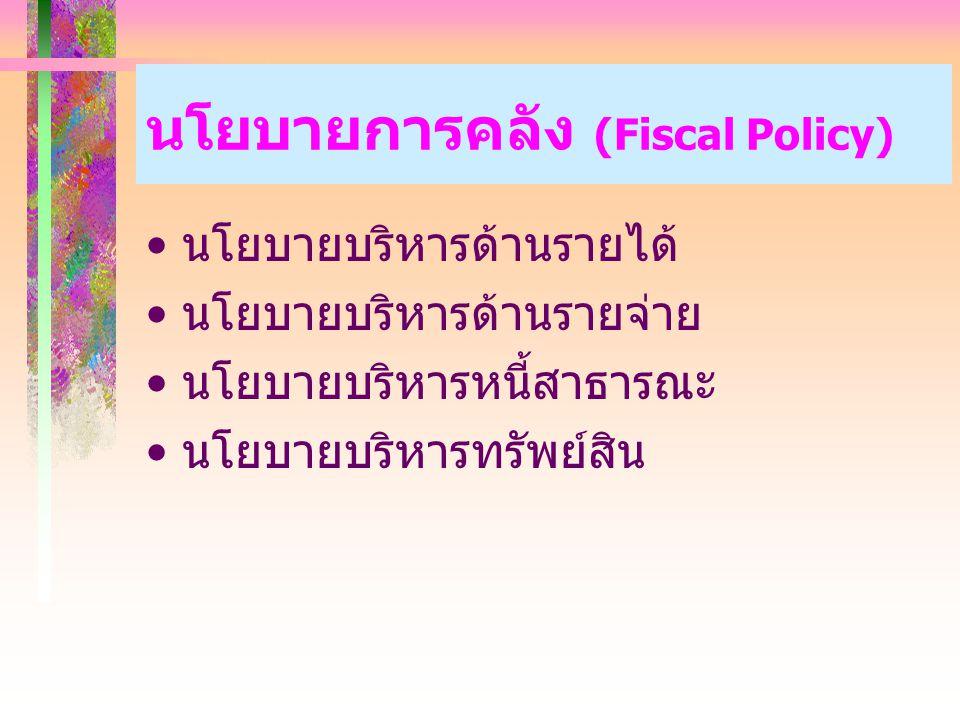 นโยบายการคลัง (Fiscal Policy) นโยบายบริหารด้านรายได้ นโยบายบริหารด้านรายจ่าย นโยบายบริหารหนี้สาธารณะ นโยบายบริหารทรัพย์สิน