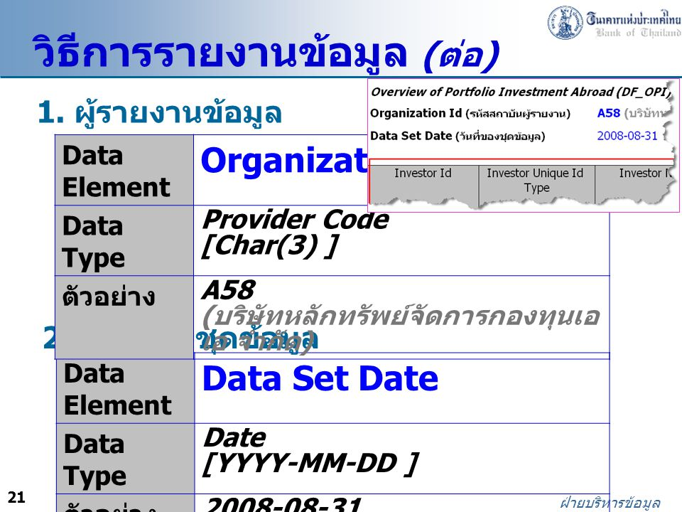 21 ฝ่ายบริหารข้อมูล Data Element Data Set Date Data Type Date [YYYY-MM-DD ] ตัวอย่าง 2008-08-31 1. ผู้รายงานข้อมูล 2. วันที่ของชุดข้อมูล Data Element