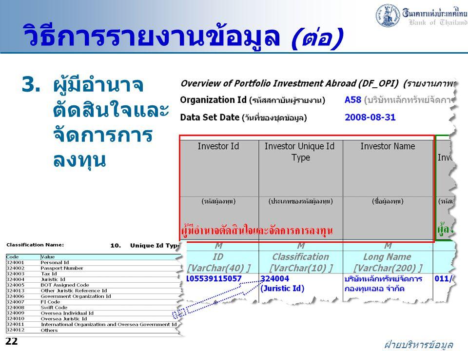 22 ฝ่ายบริหารข้อมูล 3. ผู้มีอำนาจ ตัดสินใจและ จัดการการ ลงทุน วิธีการรายงานข้อมูล ( ต่อ )