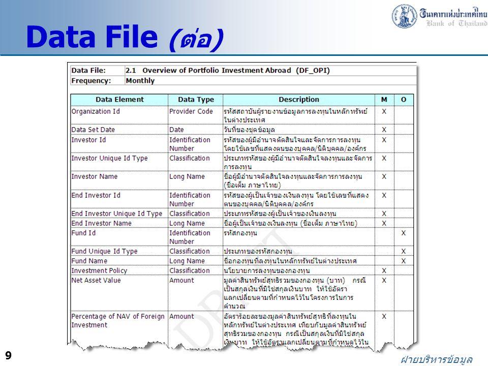 20 ฝ่ายบริหารข้อมูล ข้อมูลที่มีใน ทุก Data File วิธีการรายงานข้อมูล ข้อมูลใน Data File 1.