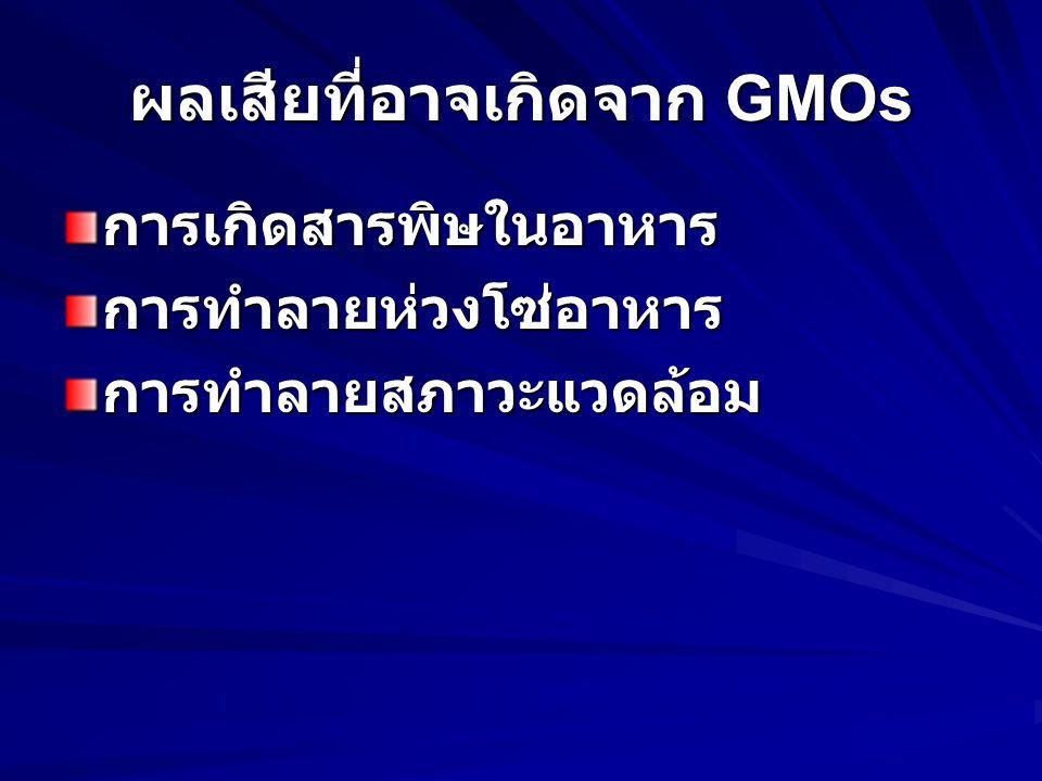 ผลเสียที่อาจเกิดจาก GMOs การเกิดสารพิษในอาหารการทำลายห่วงโซ่อาหารการทำลายสภาวะแวดล้อม
