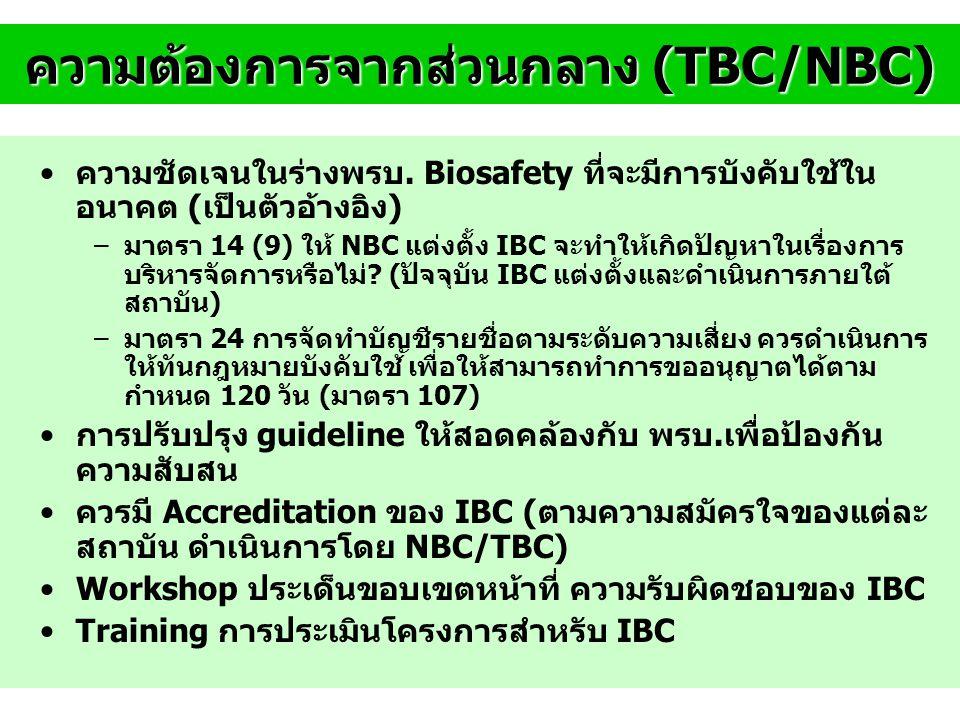 ความต้องการจากส่วนกลาง (TBC/NBC) ความชัดเจนในร่างพรบ. Biosafety ที่จะมีการบังคับใช้ใน อนาคต (เป็นตัวอ้างอิง) –มาตรา 14 (9) ให้ NBC แต่งตั้ง IBC จะทำให