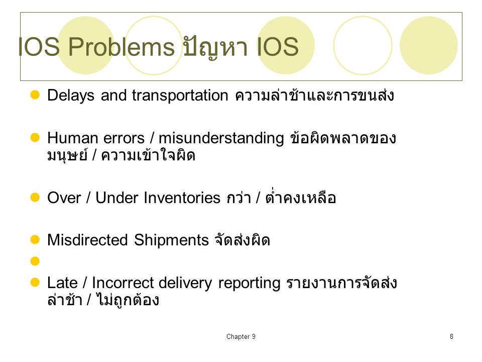 Chapter 99 IOS Problems (Continued) ปัญหา IOS ( ต่อ ) Slow / Incorrect Billing การเรียกเก็บเงินช้า / ไม่ ถูกต้อง Difficult / Complex Production การผลิตยาก / ซับซ้อน Incompatibility of systems (communication) เข้า กันไม่ได้ของระบบ ( การสื่อสาร ) High cost of expenditures / shipments ค่าใช้จ่าย สูงของค่าใช้จ่าย / จัดส่ง