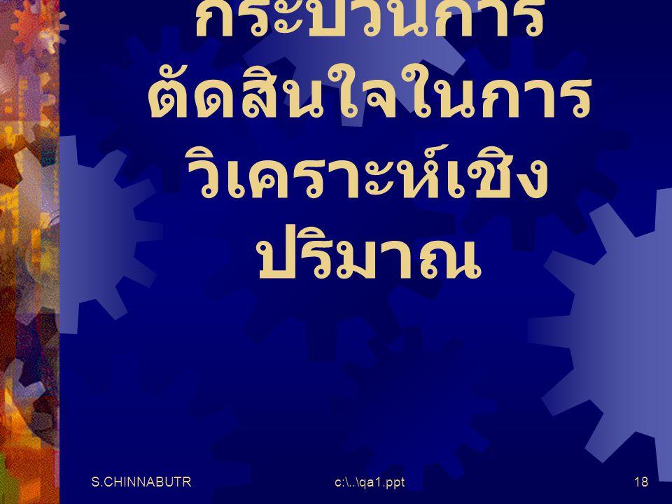 S.CHINNABUTRc:\..\qa1.ppt18 กระบวนการ ตัดสินใจในการ วิเคราะห์เชิง ปริมาณ
