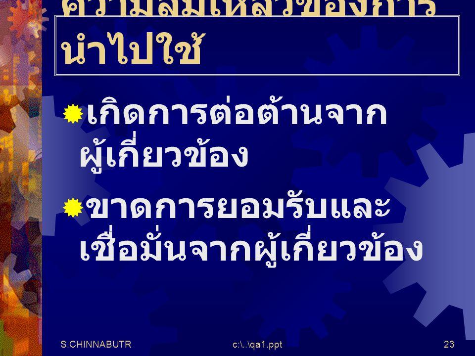 S.CHINNABUTRc:\..\qa1.ppt23 ความล้มเหลวของการ นำไปใช้  เกิดการต่อต้านจาก ผู้เกี่ยวข้อง  ขาดการยอมรับและ เชื่อมั่นจากผู้เกี่ยวข้อง