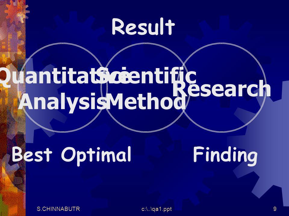 S.CHINNABUTRc:\..\qa1.ppt9 Quantitative Analysis Research Result Best OptimalFinding Scientific Method