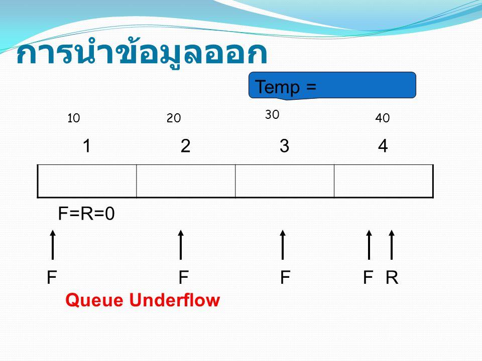 การนำข้อมูลออก 1234 F=R=0 Queue Underflow FFFRF Temp = 1020 30 40