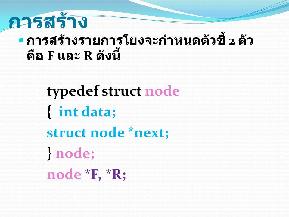 การสร้าง การสร้างรายการโยงจะกำหนดตัวชี้ 2 ตัว คือ F และ R ดังนี้ typedef struct node { int data; struct node *next; } node; node *F, *R;