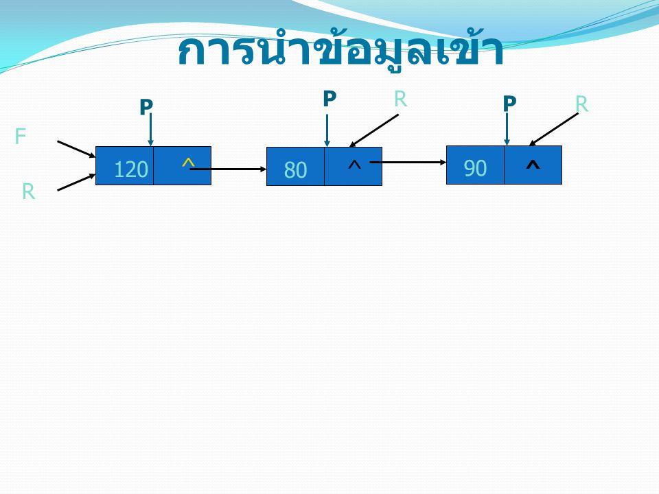 การนำข้อมูลเข้า 120 F R P P 80 R ^ P 90^ R ^