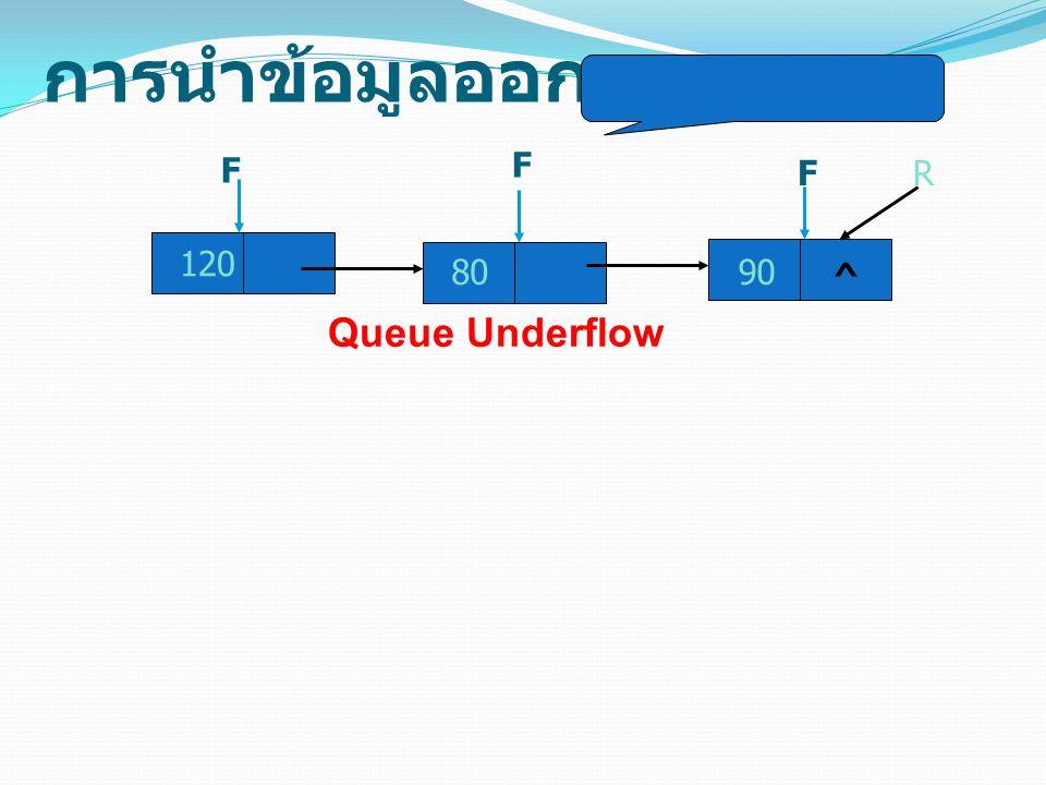 การนำข้อมูลออก F F F ^ R 120 8090 Queue Underflow