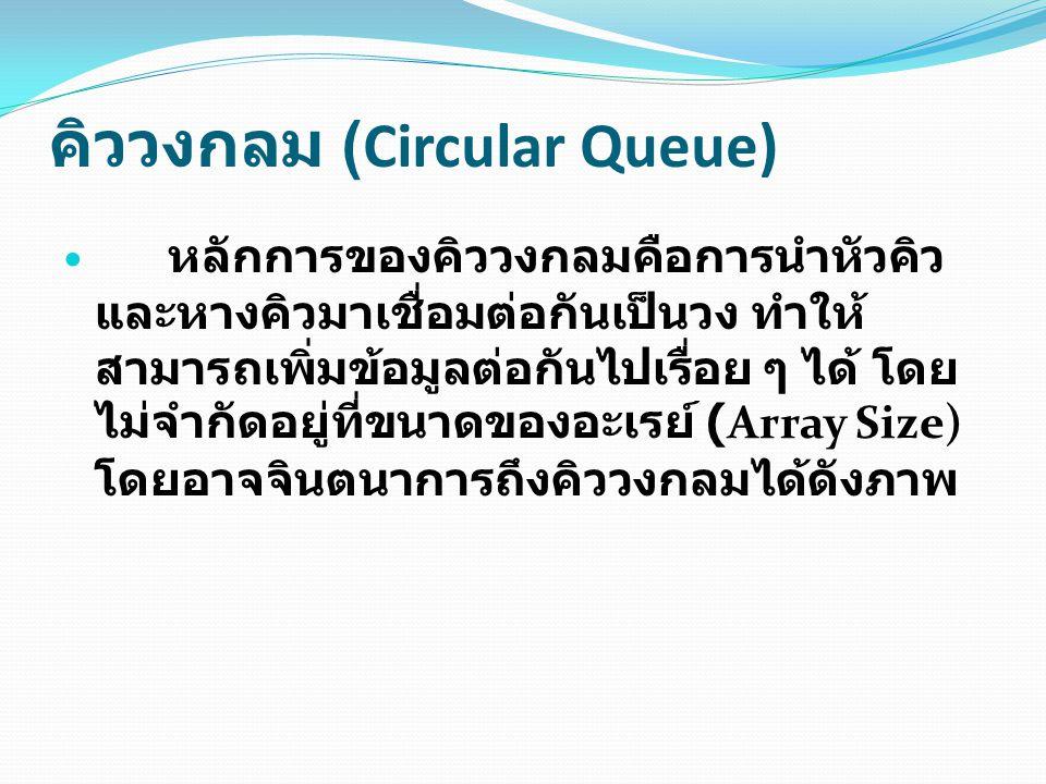 คิววงกลม (Circular Queue) หลักการของคิววงกลมคือการนำหัวคิว และหางคิวมาเชื่อมต่อกันเป็นวง ทำให้ สามารถเพิ่มข้อมูลต่อกันไปเรื่อย ๆ ได้ โดย ไม่จำกัดอยู่ท